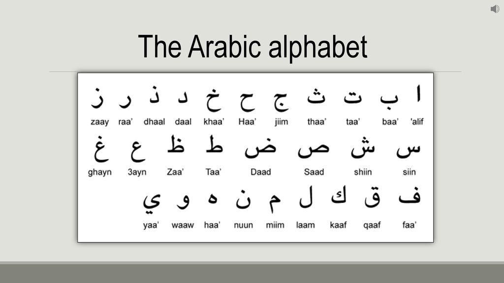 Letter Recognition (4) Spot Arabic Letters inside words - ppt video