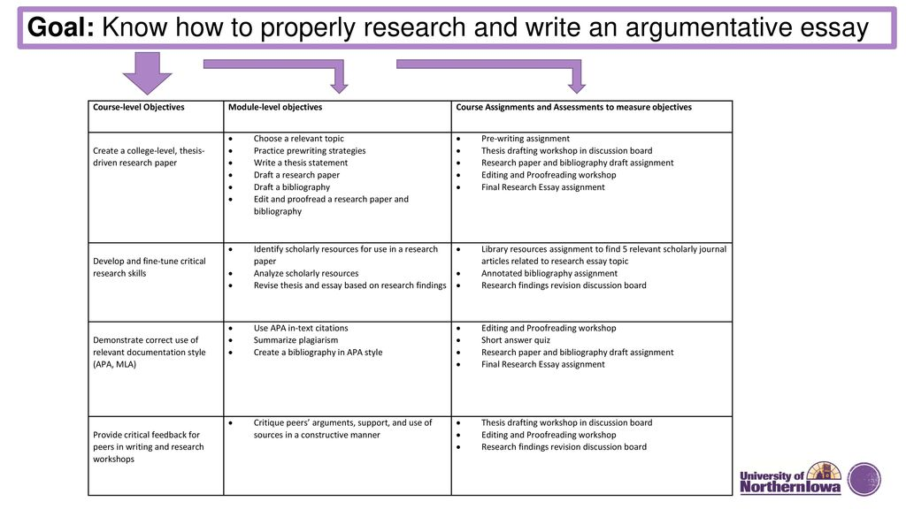 Writing Course And Module Level Objectives Ppt Download