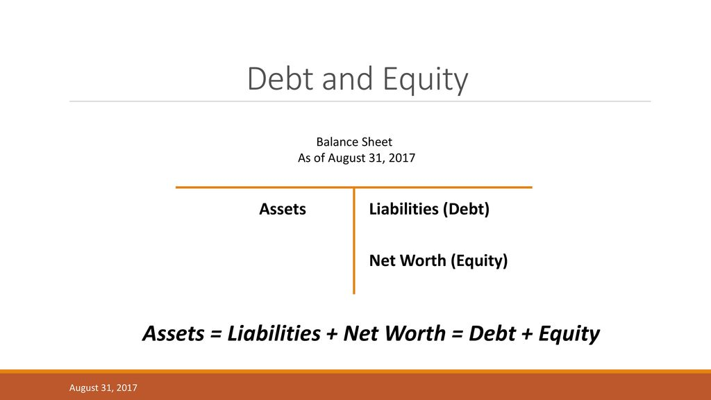 Financial Market Theory - ppt download