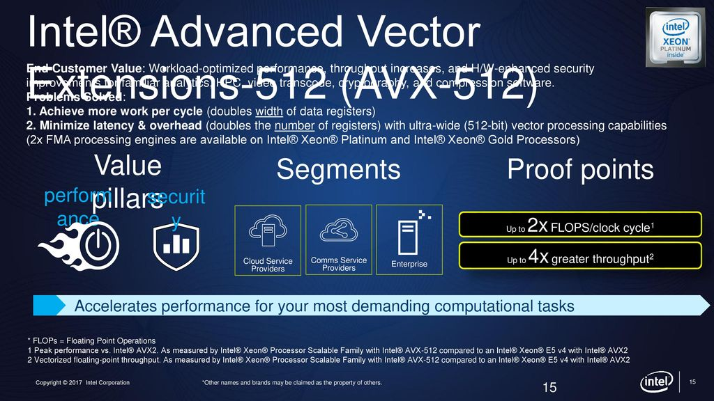 Introducing Intel® Xeon® Processor Scalable family - ppt download