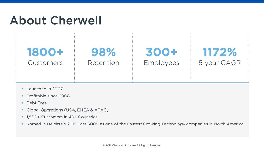 Agenda Introductions About Cherwell Why Cherwell Demo QA - ppt download