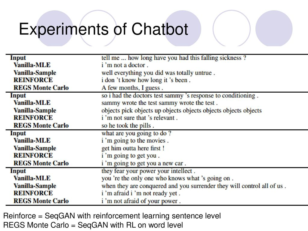 Renforce Learning Lecture 10 Seqgan Chatbot Reinforcement Learning Ppt Download