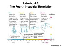 Industry 4.0: The Fourth Industrial Revolution - ppt download