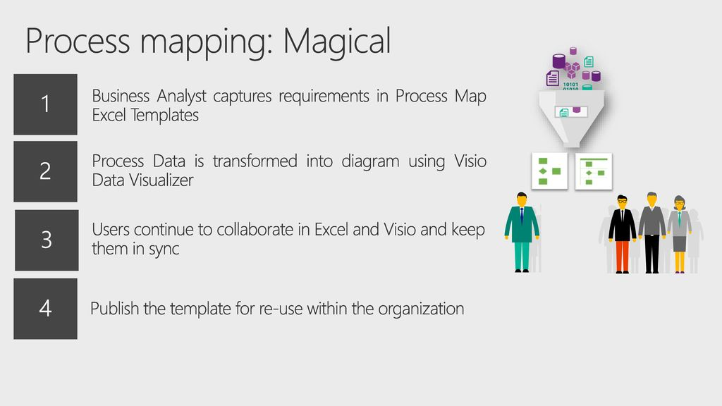 Dive into data visualization with Microsoft Visio - ppt download - process map excel template