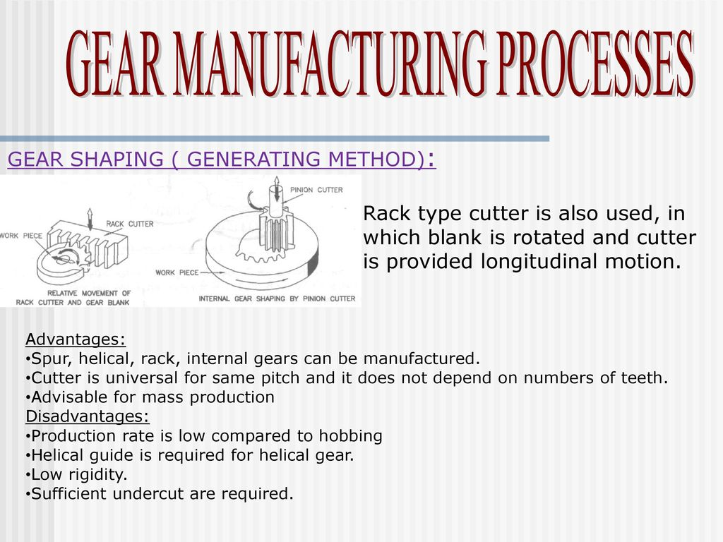 Manufacturing Methods Gear Manufacturing Methods Ppt