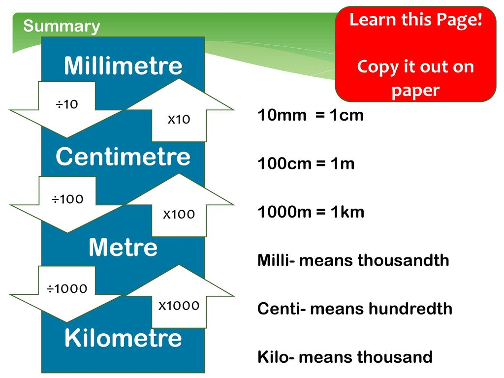 100cm = 1m Work Based Learning Functional Skills Maths Ppt Download