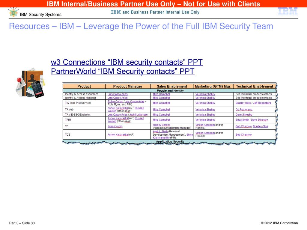 Tivoli Access Manager Force Password Change Selling The Ibm Security Portfolio Ppt Download