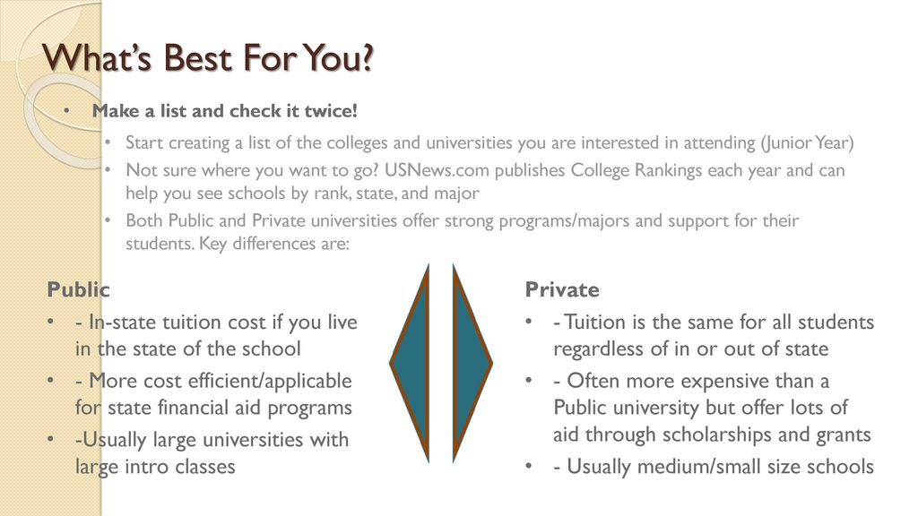 AKEB Guide to College Financing - ppt download