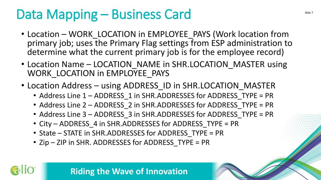 Riding the Wave of Innovation - ppt download