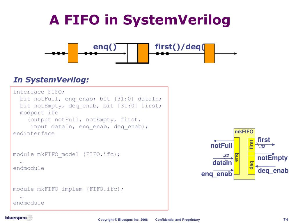 System Verilog Adapter Founder And Principal Engineer Ppt Download