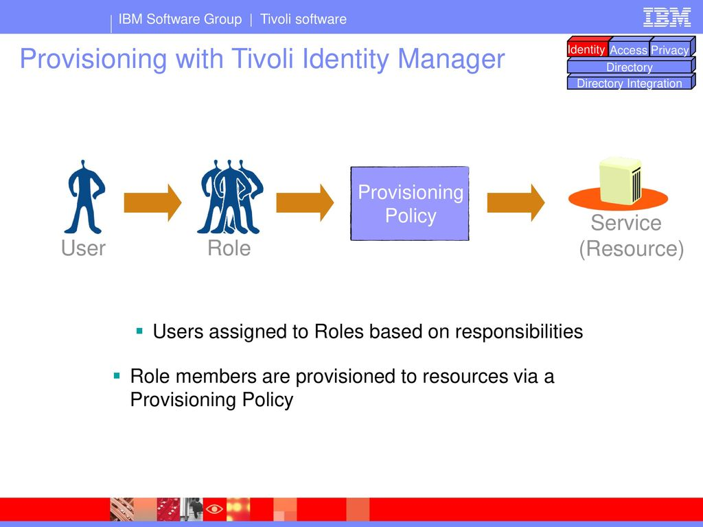 Tivoli Access Manager Force Password Change Boštjan Gabrijelčič Automation Storage Security May Ppt Download