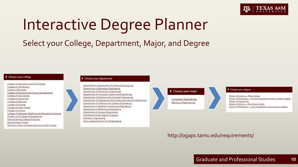 Overview of the Office of Graduate and Professional Studies - ppt