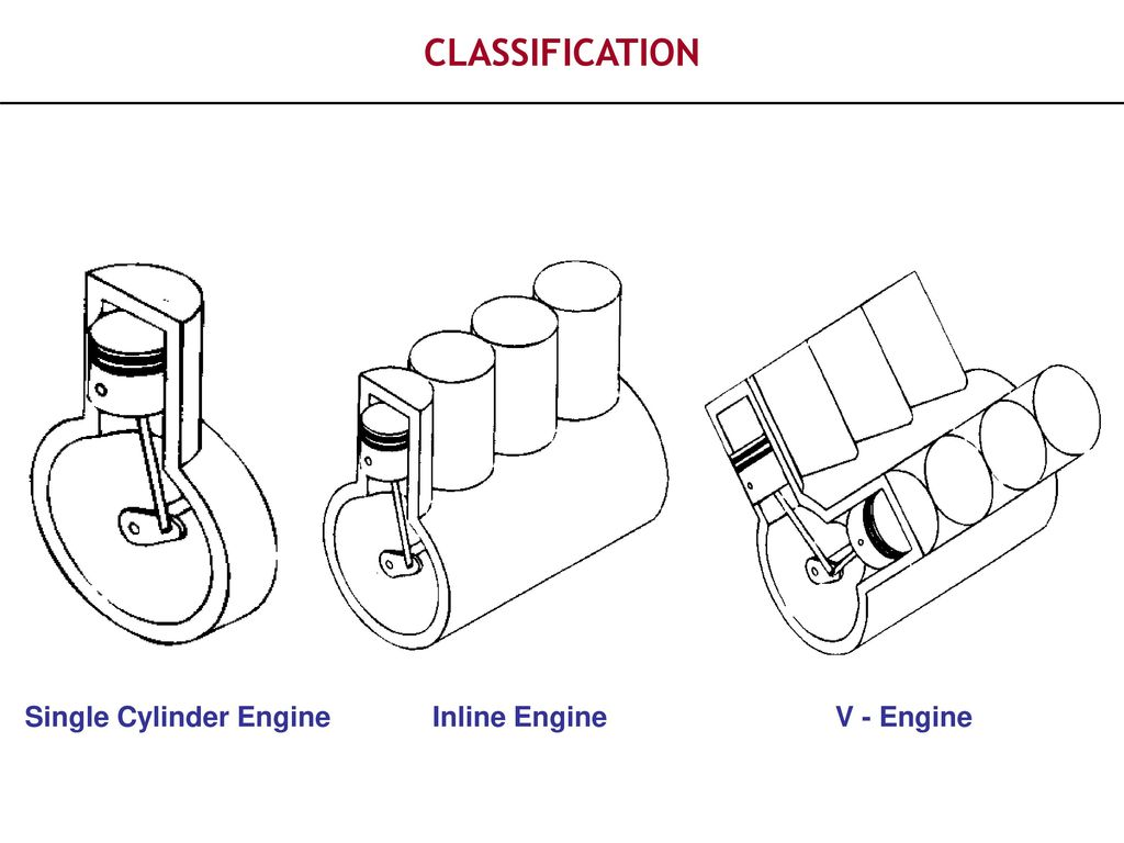 Fantastic Ic Engine Valve Timing Diagram Ppt Auto Electrical Wiring Diagram Wiring 101 Ouplipimpapsstreekradiomeanderfmnl