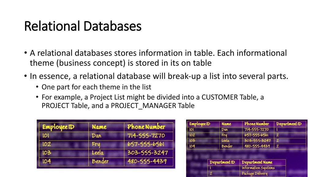 Introduction to Databases by Dr Soper extended with more examples