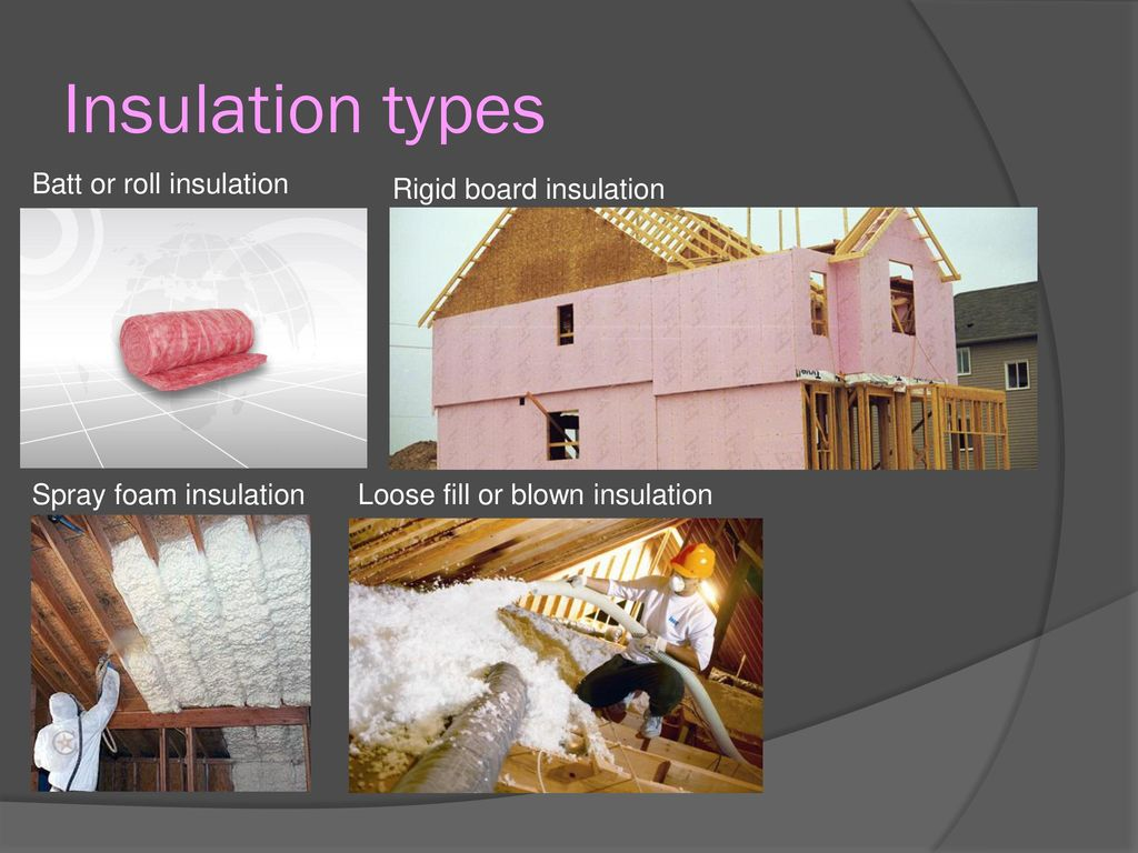 Rigid Insulation Types Insulation Dr Qing Wang Ppt Download
