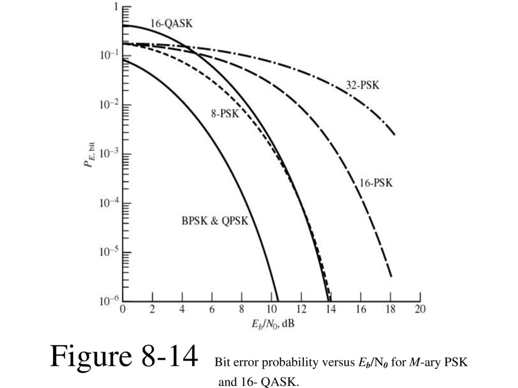 m ary fsk block diagram