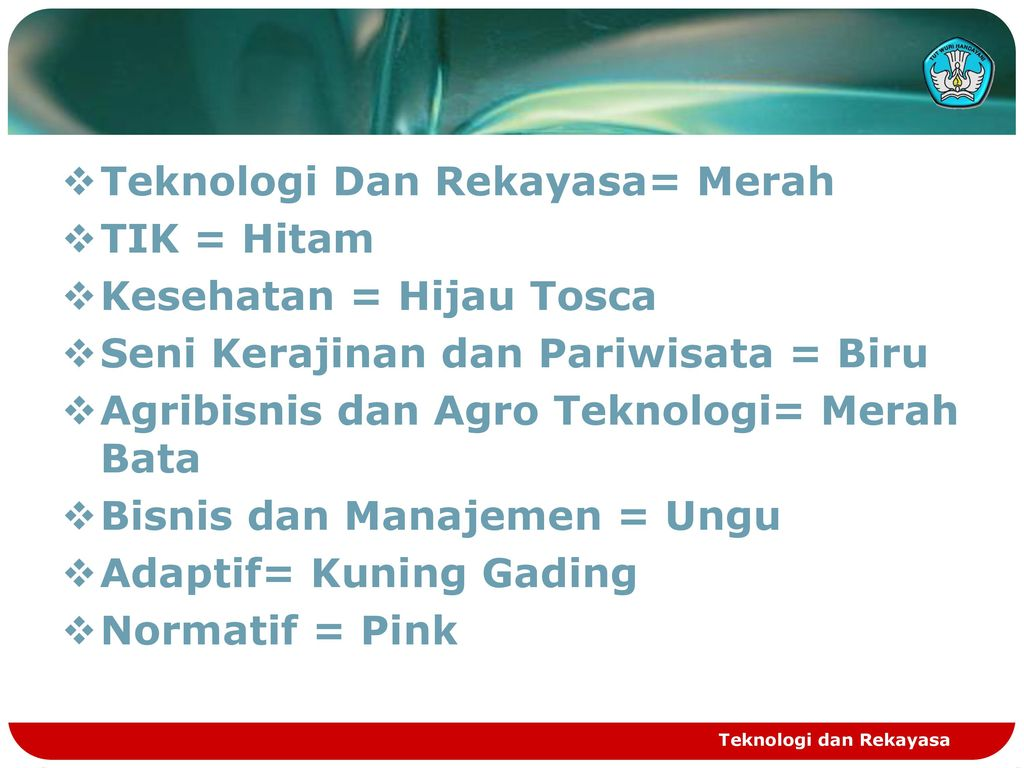Hijau Tosca Dan Biru Tosca Geologic Maps And Mapping Ppt Download