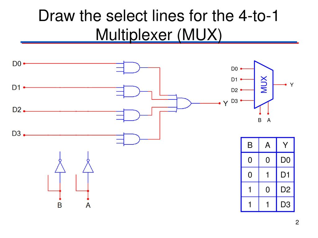 logic diagram mux