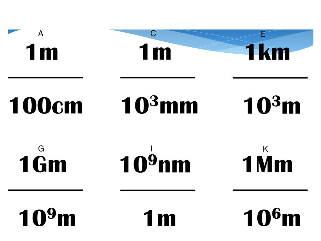 100cm = 1m Through Dimensional Analysis Ppt Download