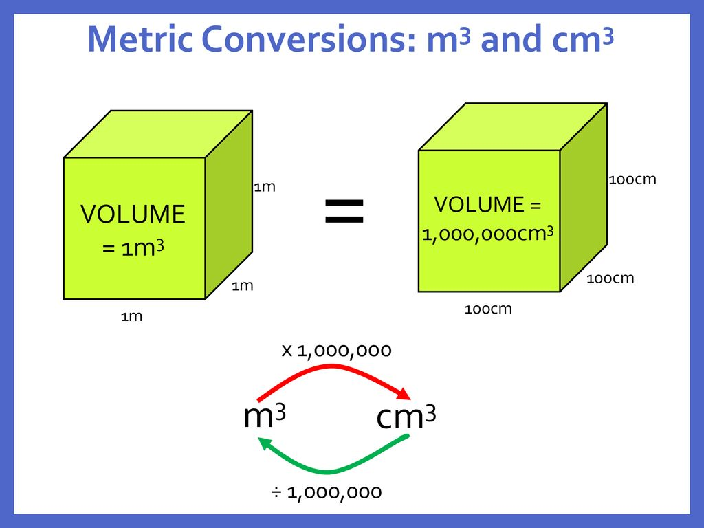 100cm = 1m This Week Measures Convert Units Of Measure And Calculate The