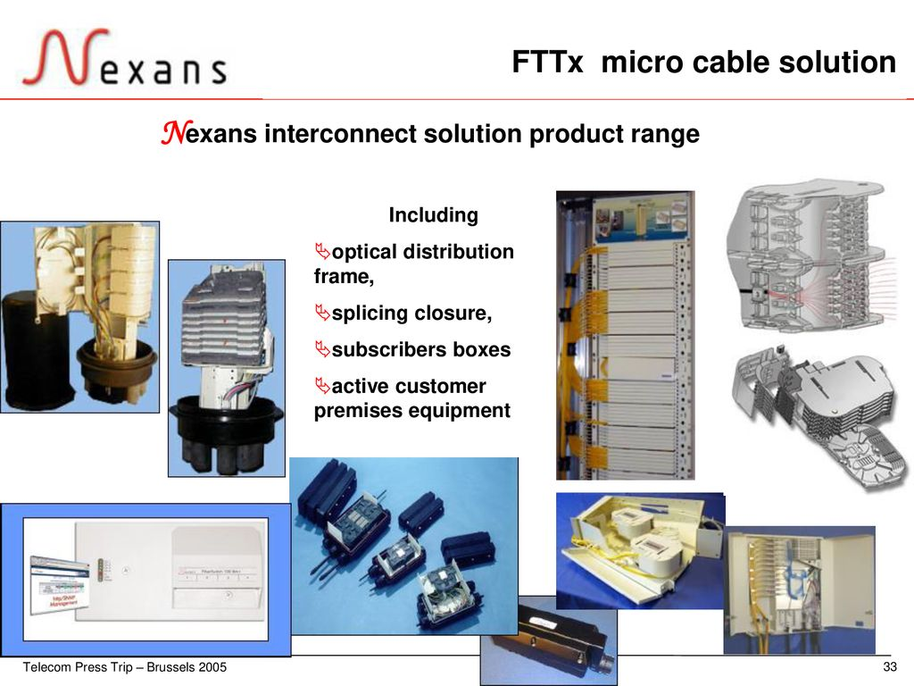 Cable Telecom Exterieur Global Expert In Cables And Cabling Systems Ppt Download