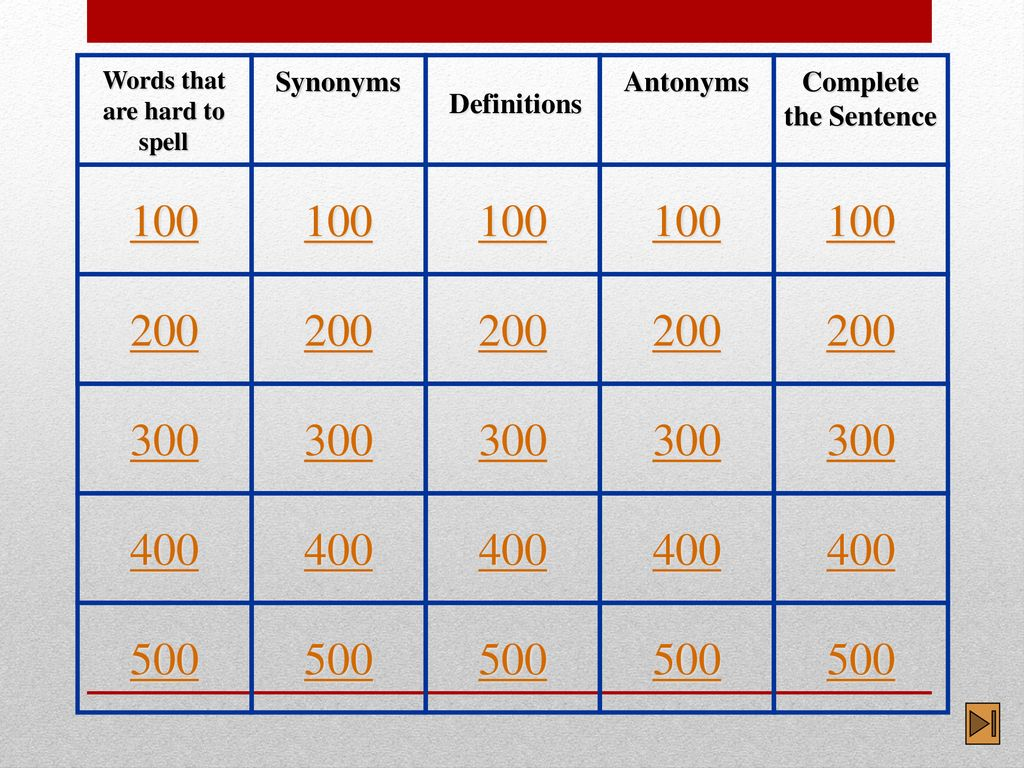 Carte Blanche Synonym Vocab Unit 7 Jeopardy Eng 4 Ppt Download