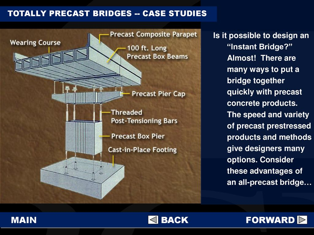 Precast Bridges Precast Prestressed Bridges Live14brid Ppt Download