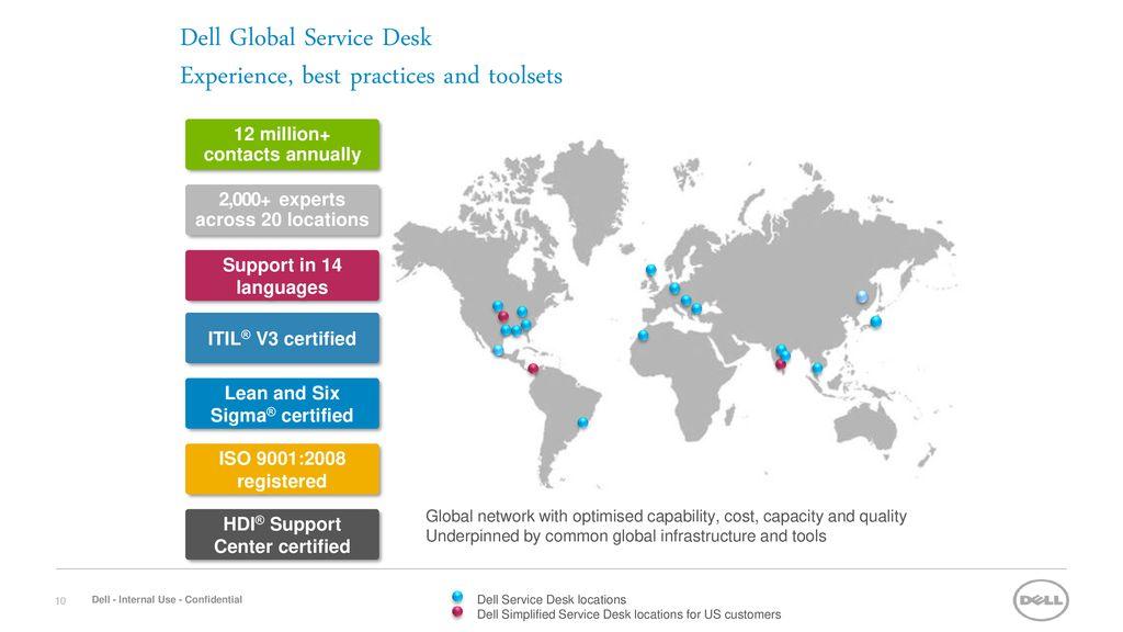 Dell Global Service Desk - ppt download