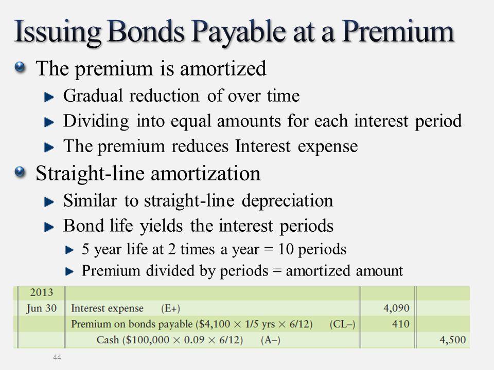 Bond and bonds payable Coursework Service - amortization bonds