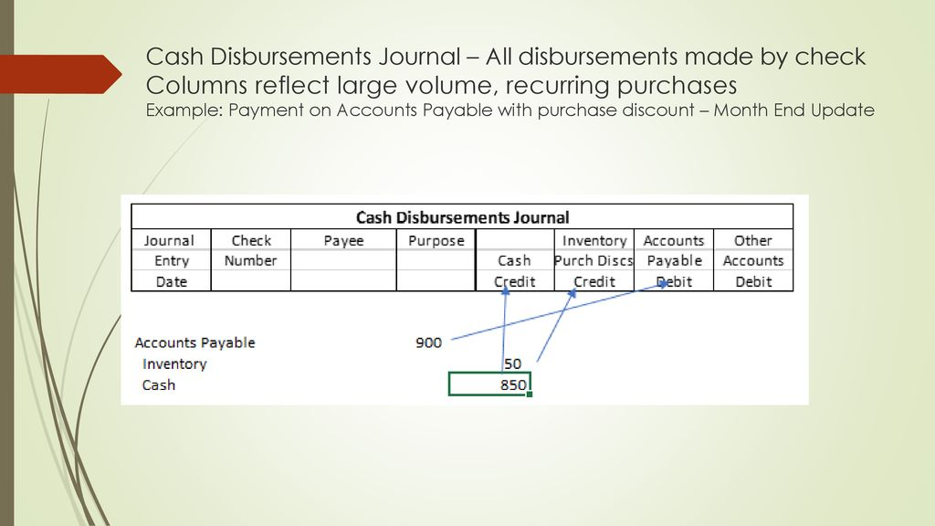 Special Journals In Accounting - ppt download