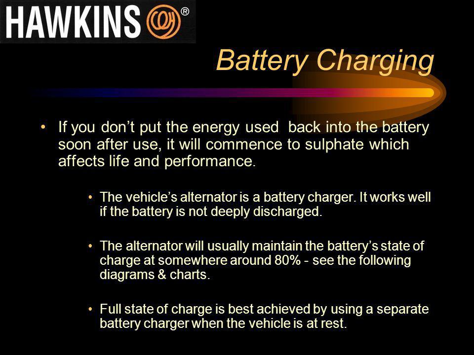 Batteries  Battery Charging - ppt video online download