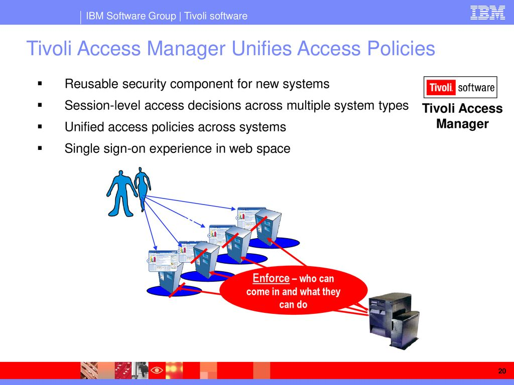 Tivoli Access Manager Download Ibm Tivoli Security Management June Ppt Download