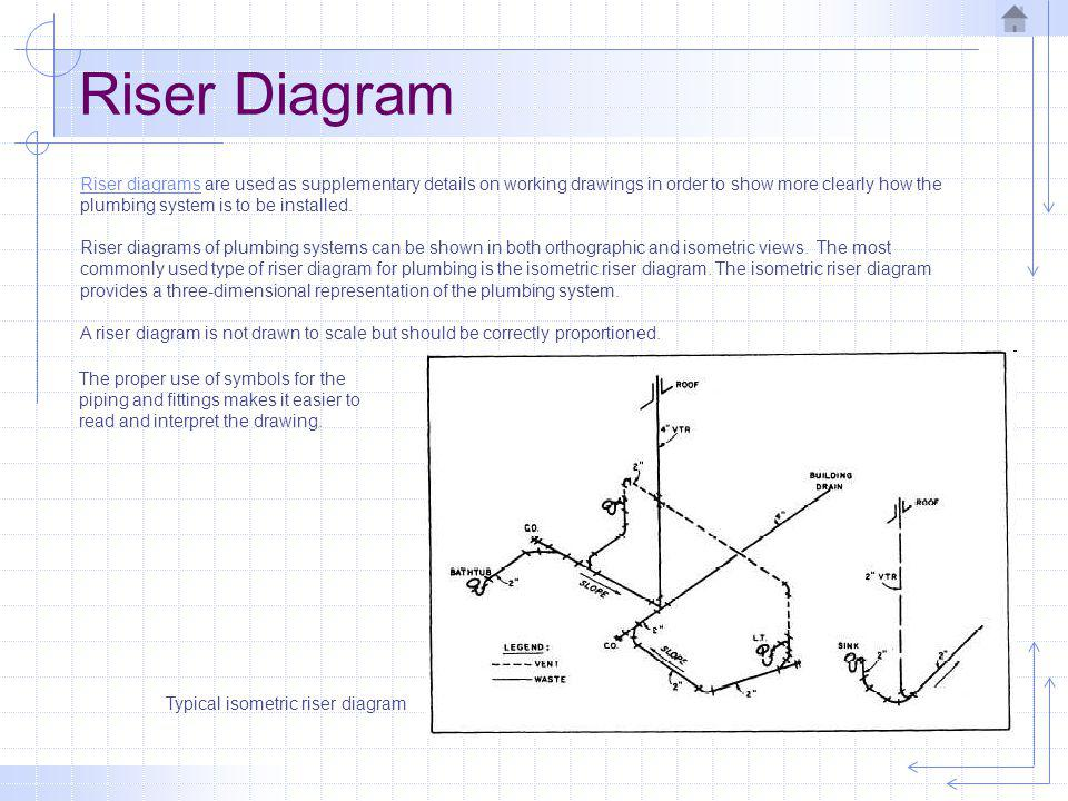 Piping Riser Diagram Online Wiring Diagram