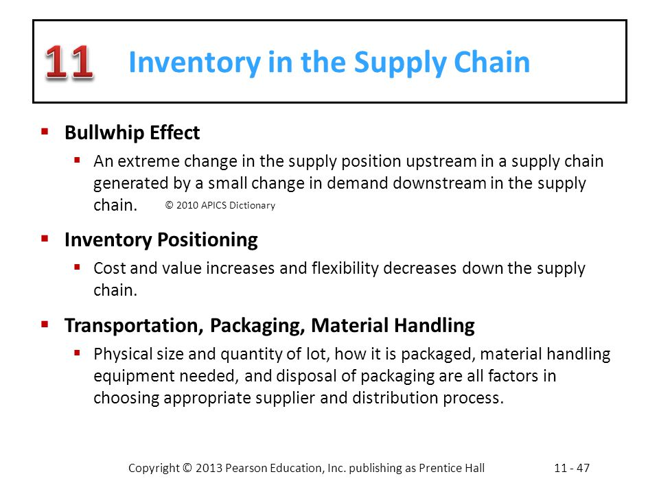 Managing Inventory throughout the Supply Chain - ppt video online