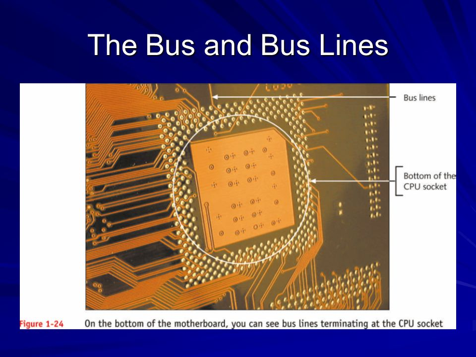 Motherboard Components Used for Communication Among Devices - ppt