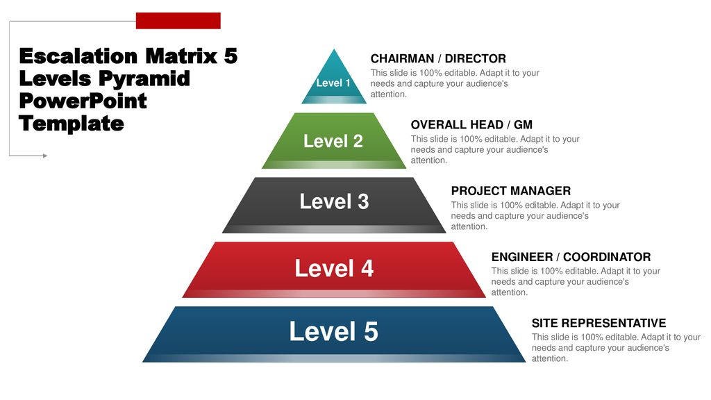 Escalation Matrix 5 Levels Pyramid PowerPoint Template - ppt download