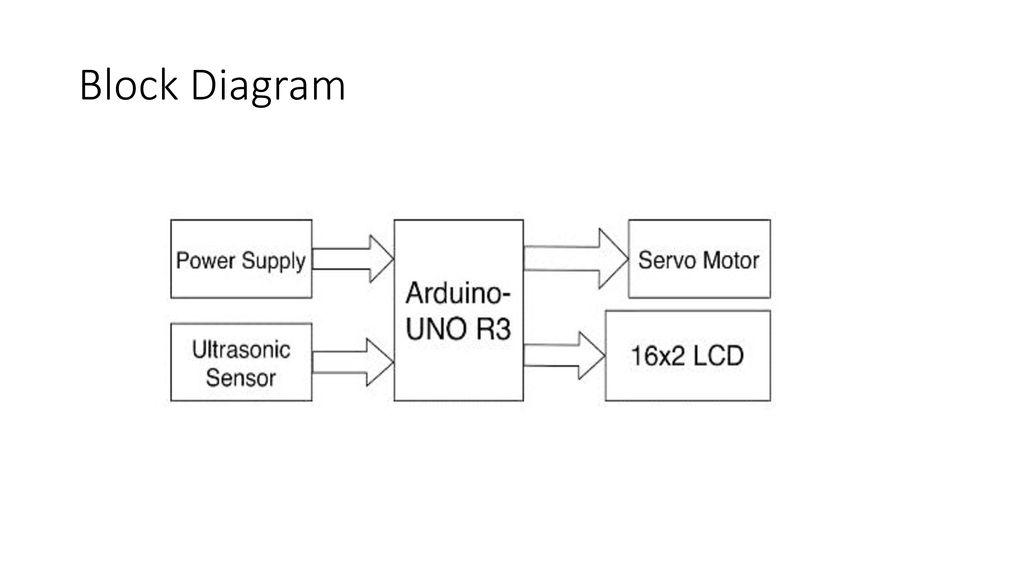 Elecbits Ultrasonic RADAR - ppt download