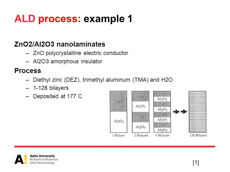 What is the limit of nanolaminate layer thickness in ALD - ppt video