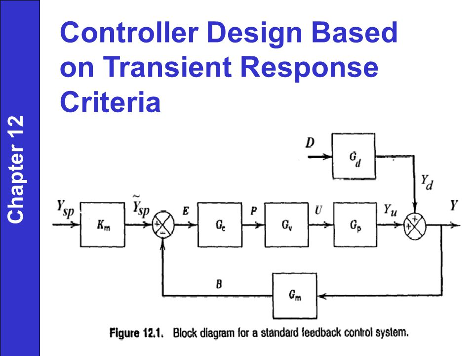 Controller Design Based on Transient Response Criteria - ppt video