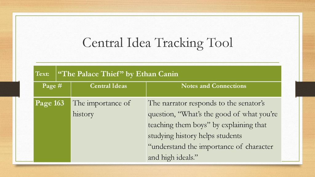 Objective- I can determine a theme or central idea of a text and