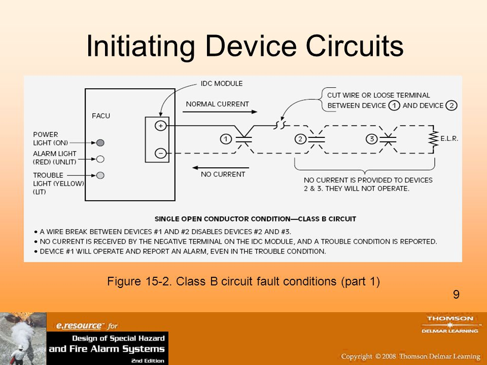 Fire Alarm Circuit Design and Fire Alarm Control Units - ppt video