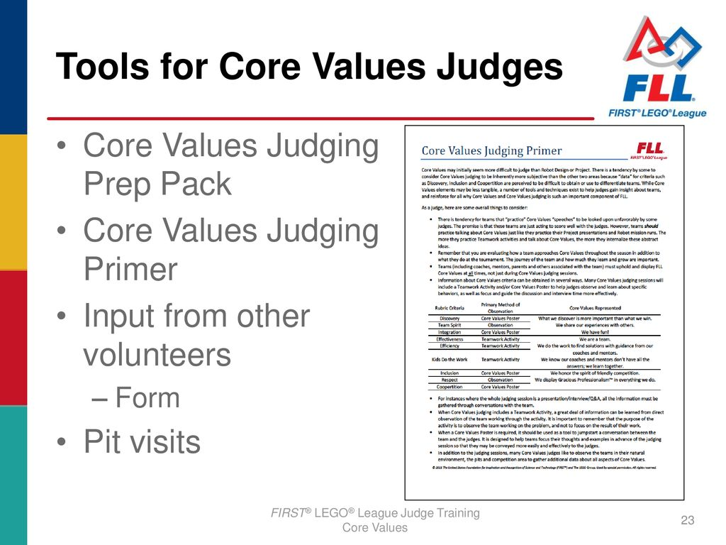 Poster Judging Form Core Values Judging Fll Judge Training Ppt Download