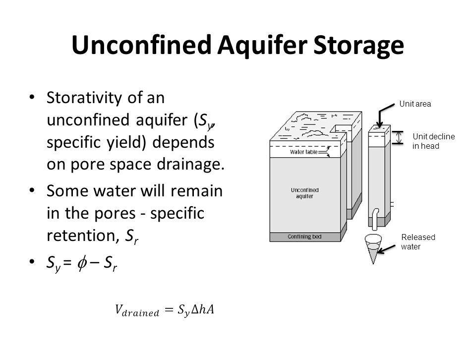 Groundwater Hydraulics Daene C Mckinney Ppt Video