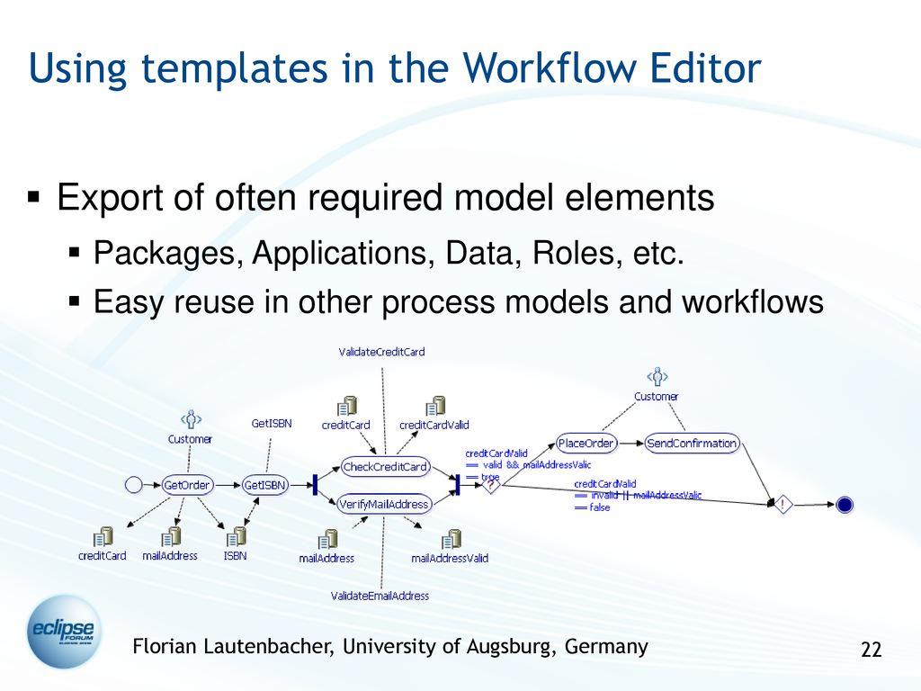 Elements Augsburg Execute Your Processes Ppt Download