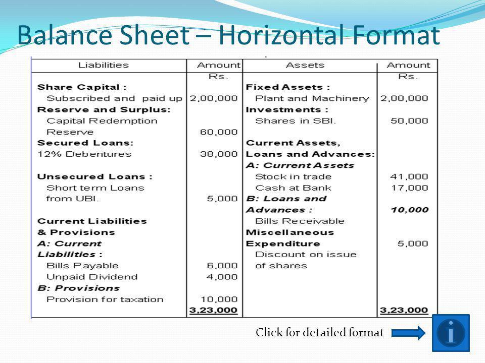 accounts balance sheet format