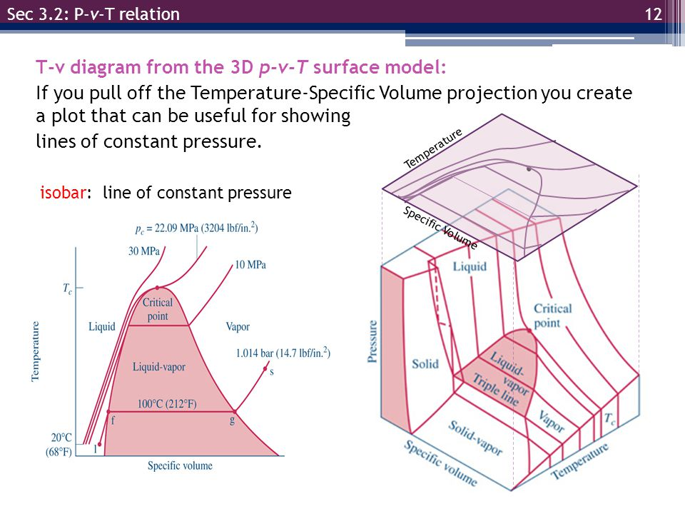 EGR 334 Thermodynamics Chapter 3 Section ppt video online download