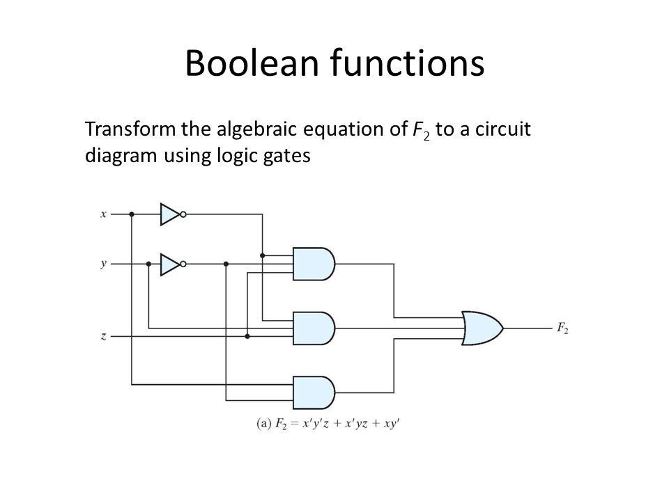 Circuit Diagram Using Logic Gates Wiring Diagram