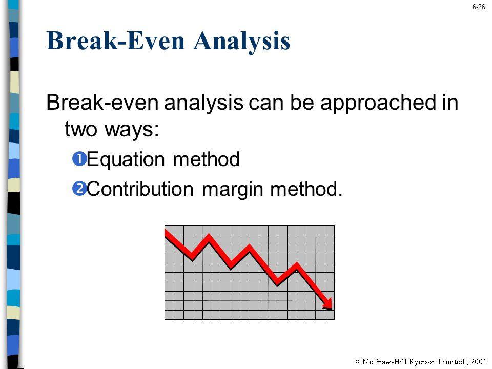 Break Even Point and Contribution Margin Analysis - inducedinfo