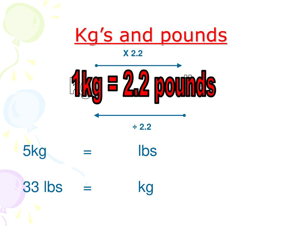 Pounds In Kg Aim To Be Able To Convert Kg S To Llbs And Km To Miles