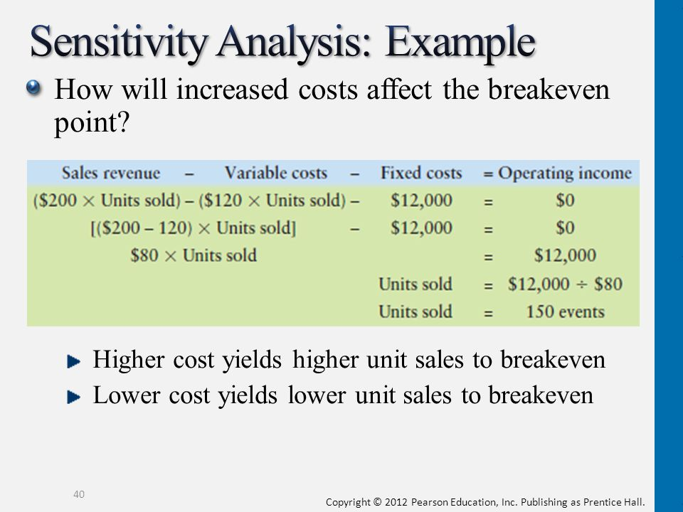 Cost-Volume-Profit Analysis - ppt download - cost of sales analysis